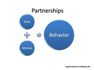 Partnerships_formula_2