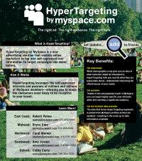 Hypertargeting
